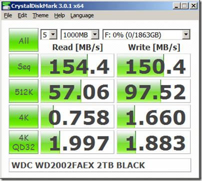 CrystalDiskMark Benchmark Test